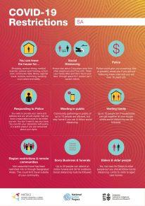 Infographic_SA