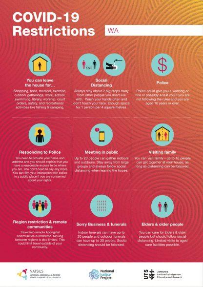 Infographic_WA